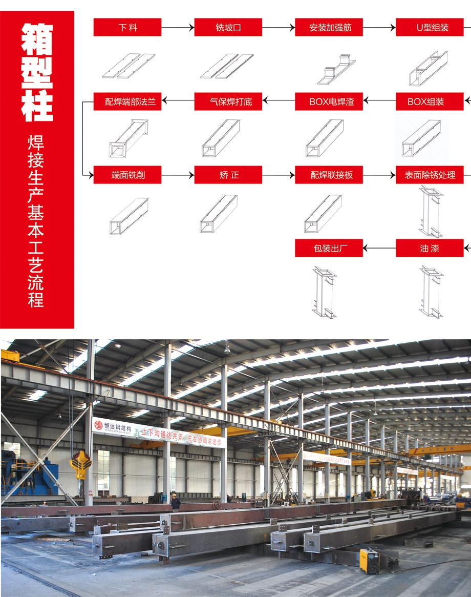 恒达产品-箱型柱与钢构产品