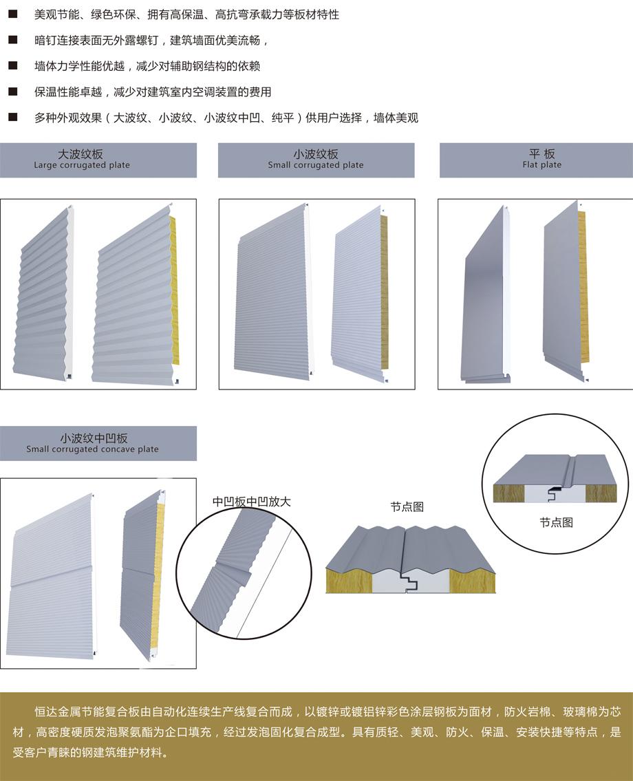 推荐版型:大波纹/小波纹/小波纹中凹板/平板